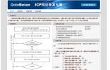 ICP网站备案专题