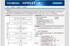 ICP网站备案专题首页图片